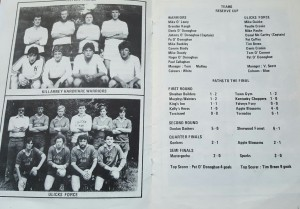 Reserve 1982